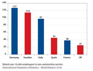 robots_statistics